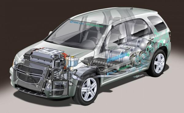 автомобили на водородных генераторах
