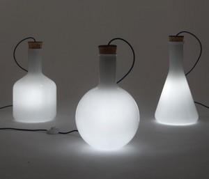 мировой рынок ламп